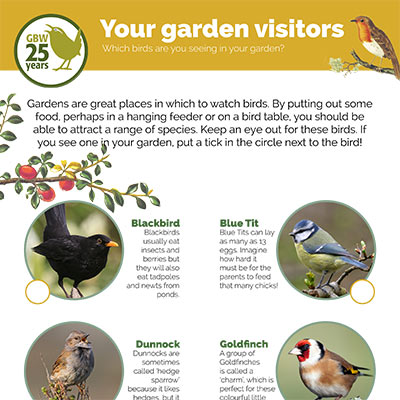 GBW garden visitors checklist