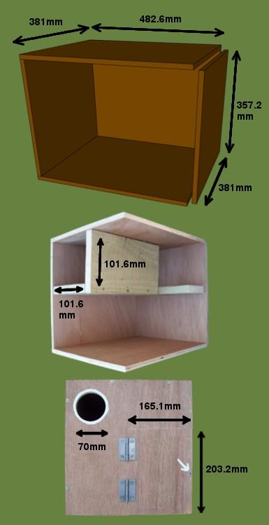 Bob Sheppard S Little Owl Nest Box Design Bto British